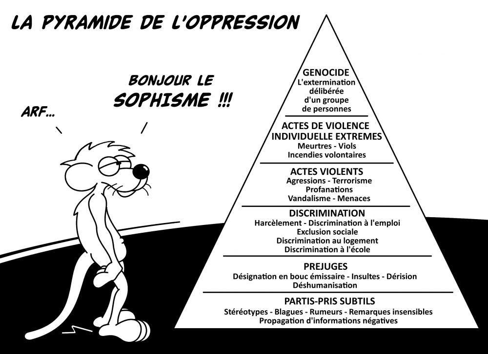 La_pyramide_de_l_oppression_1.jpg
