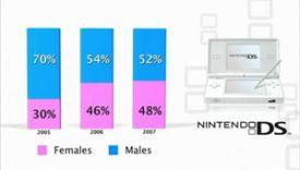 Female-DS-owners_crop.jpg