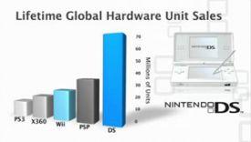 Lifetime-Global-Hardware-Unit-Sales_crop.jpg